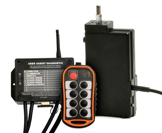 Bellypack RANGER Remote Control Systems for hydraulics | Anderson